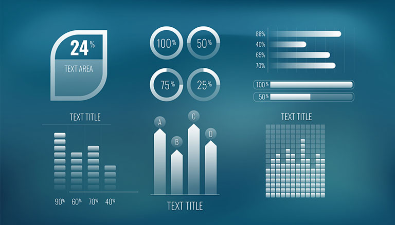 Exemple 2 de motion design en data visualisation